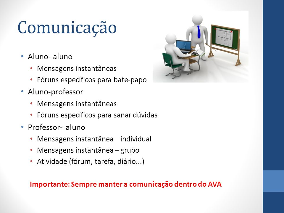Comunicação Aluno- aluno Aluno-professor Professor- aluno