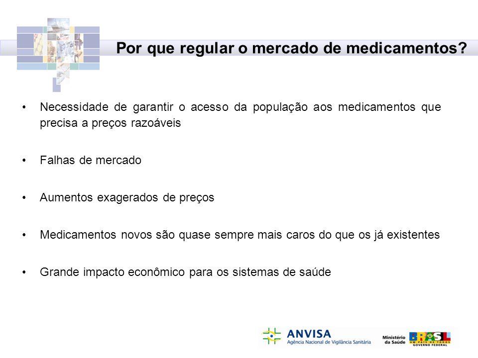 Por que regular o mercado de medicamentos