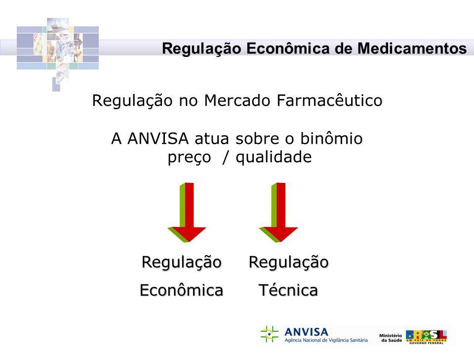 Regulação Econômica de Medicamentos