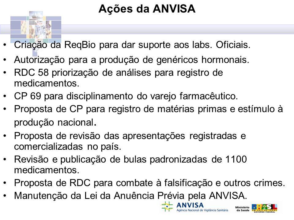 Ações da ANVISA Criação da ReqBio para dar suporte aos labs. Oficiais.