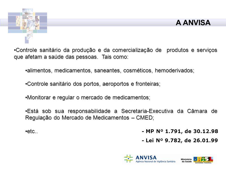 A ANVISAControle sanitário da produção e da comercialização de produtos e serviços que afetam a saúde das pessoas. Tais como: