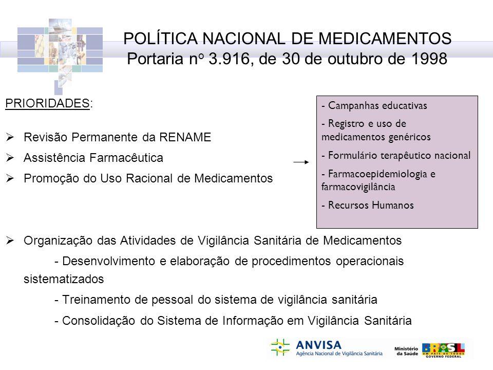 POLÍTICA NACIONAL DE MEDICAMENTOS Portaria no 3
