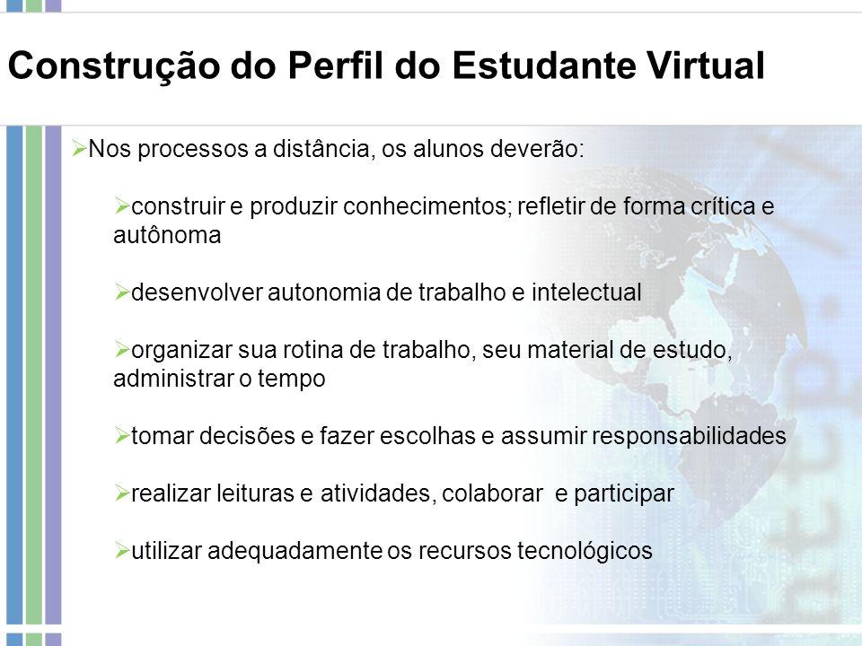 Construção do Perfil do Estudante Virtual