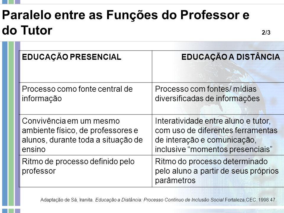 Paralelo entre as Funções do Professor e do Tutor 2/3
