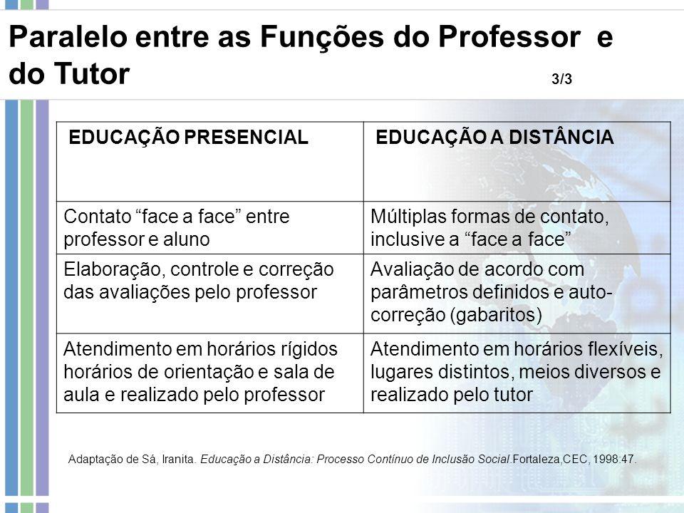 Paralelo entre as Funções do Professor e do Tutor 3/3