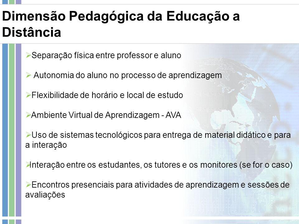 Dimensão Pedagógica da Educação a Distância