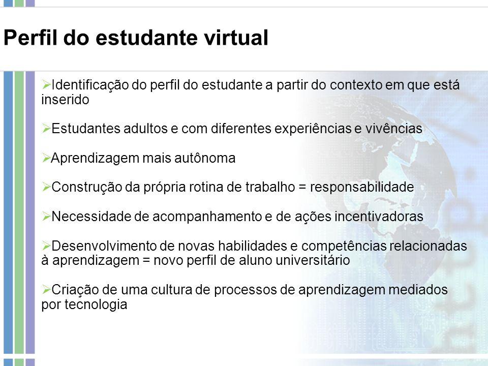 Perfil do estudante virtual