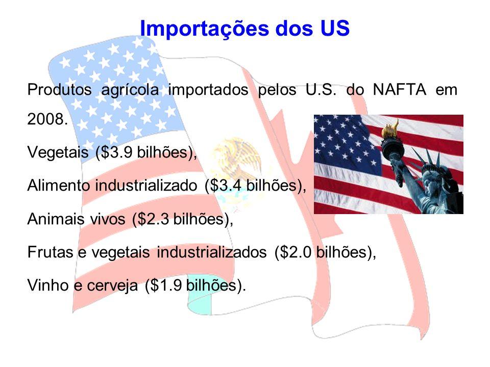 Importações dos US Produtos agrícola importados pelos U.S. do NAFTA em 2008. Vegetais ($3.9 bilhões),