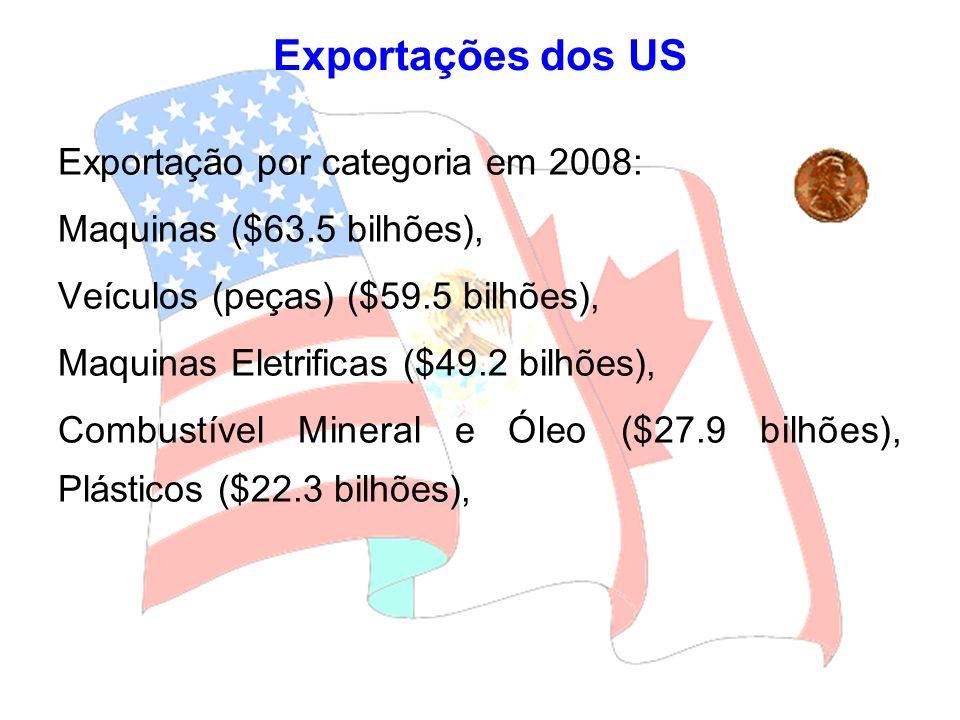 Exportações dos US Exportação por categoria em 2008: