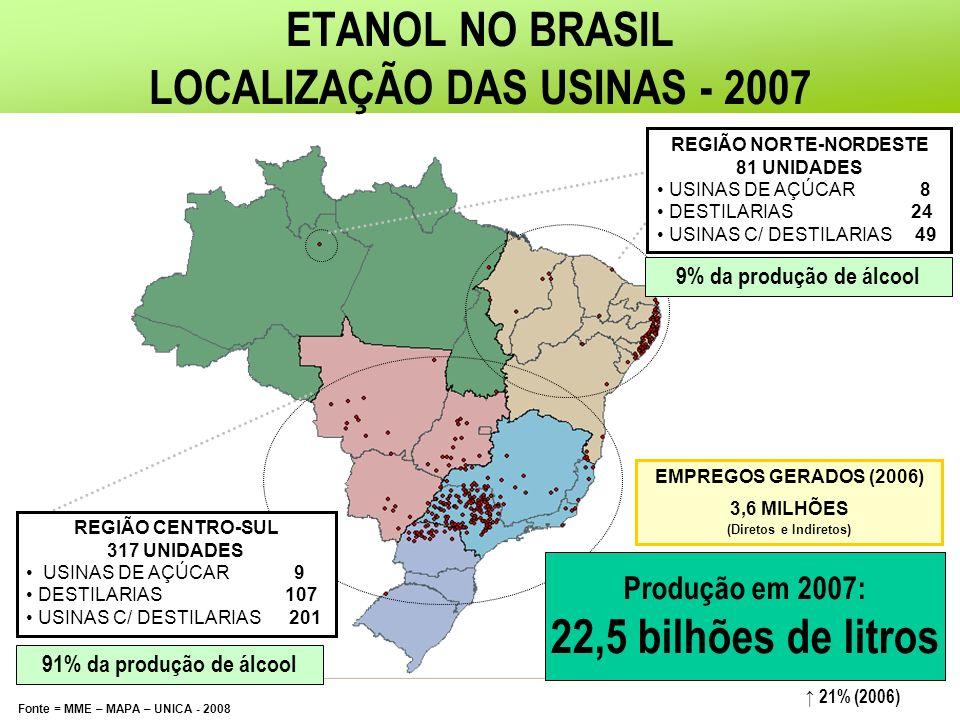 ETANOL NO BRASIL LOCALIZAÇÃO DAS USINAS - 2007