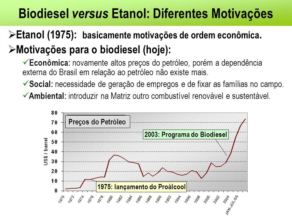 Biodiesel versus Etanol: Diferentes Motivações
