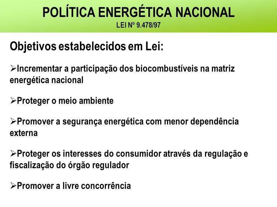 POLÍTICA ENERGÉTICA NACIONAL