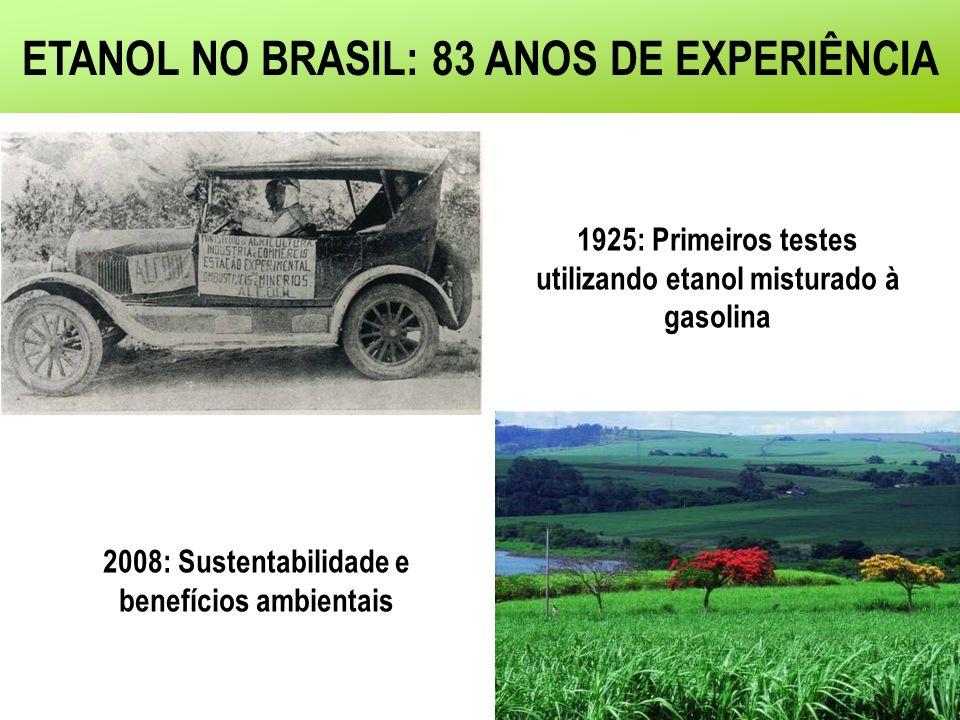 ETANOL NO BRASIL: 83 ANOS DE EXPERIÊNCIA
