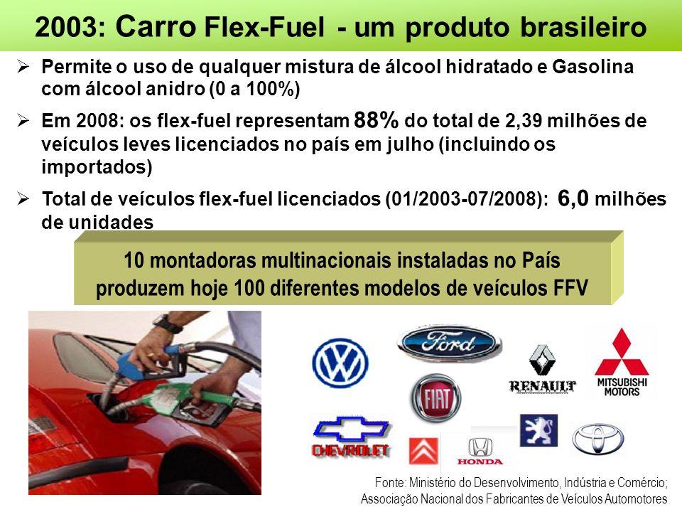 2003: Carro Flex-Fuel - um produto brasileiro