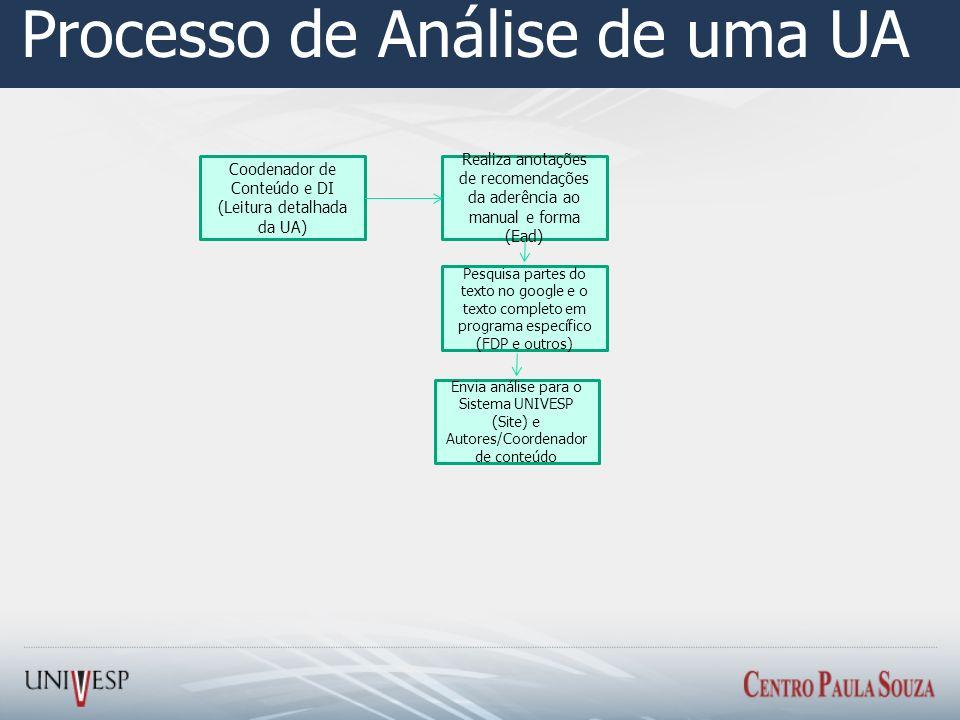 Processo de Análise de uma UA