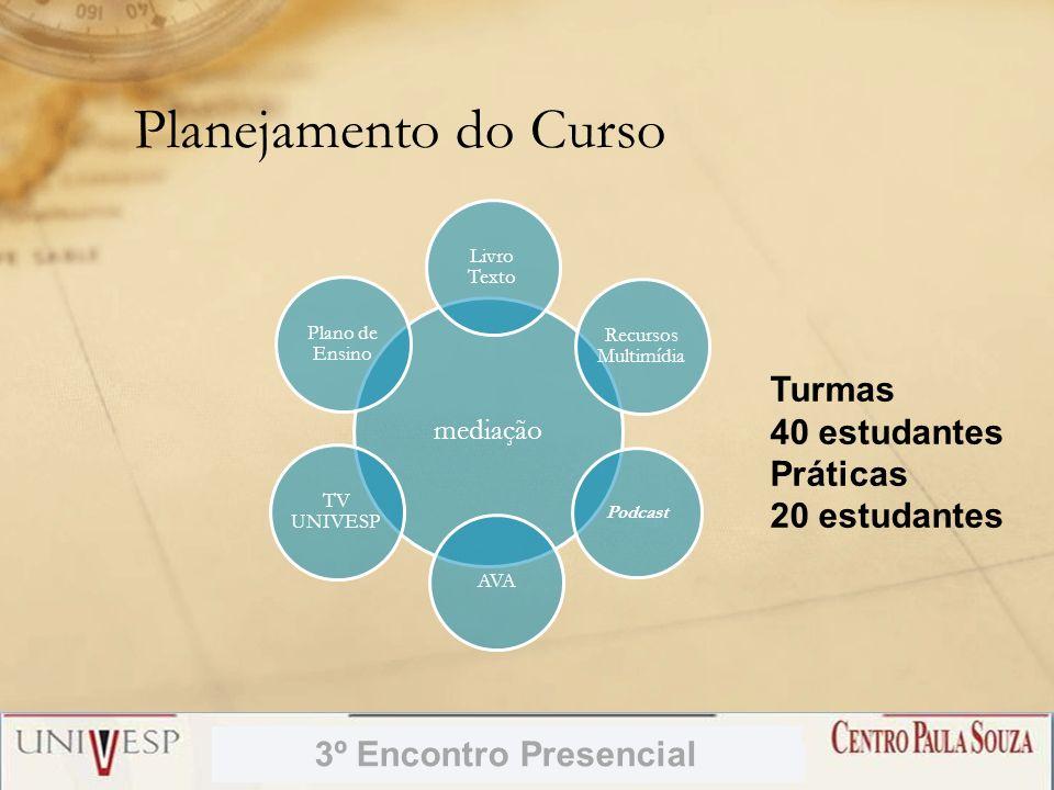 Planejamento do Curso Turmas 40 estudantes Práticas 20 estudantes