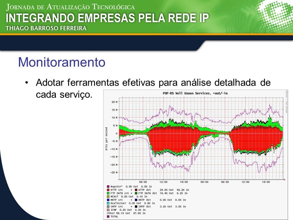 Monitoramento Adotar ferramentas efetivas para análise detalhada de cada serviço.