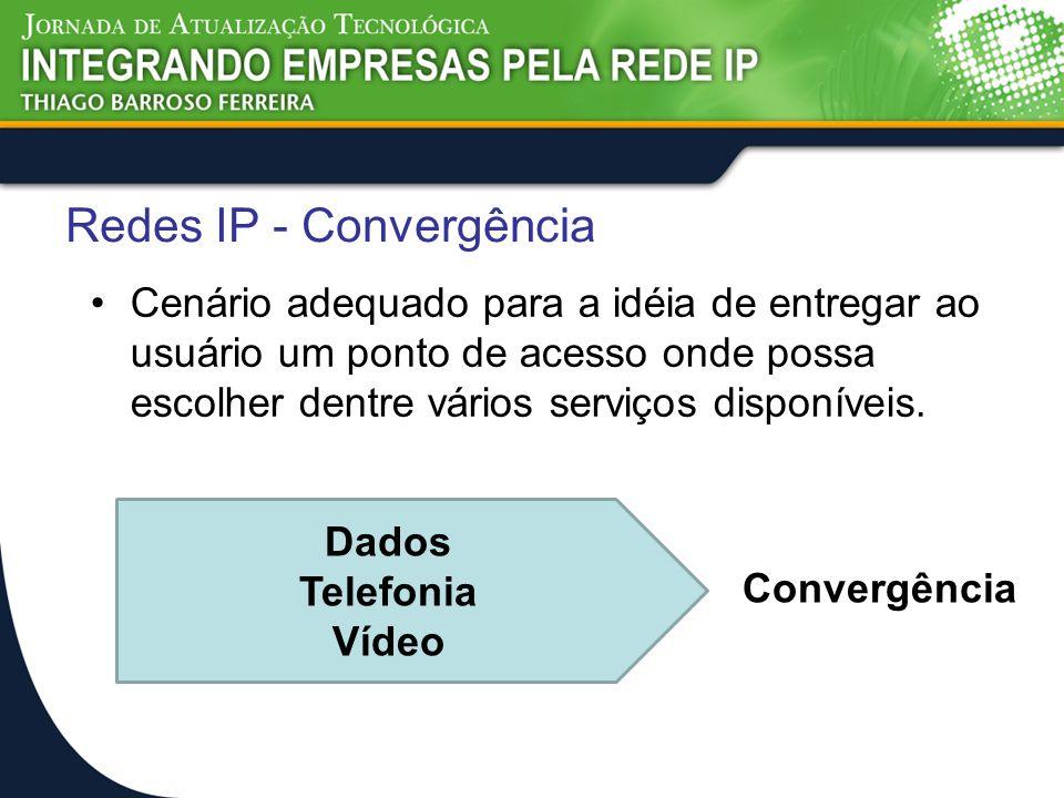 Redes IP - Convergência