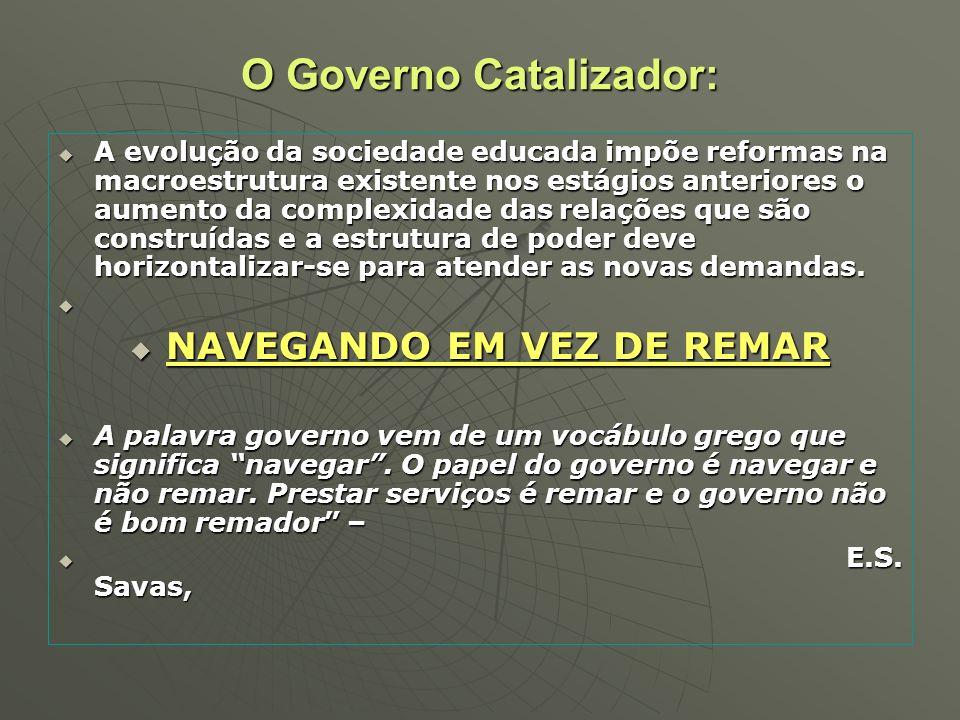 O Governo Catalizador: