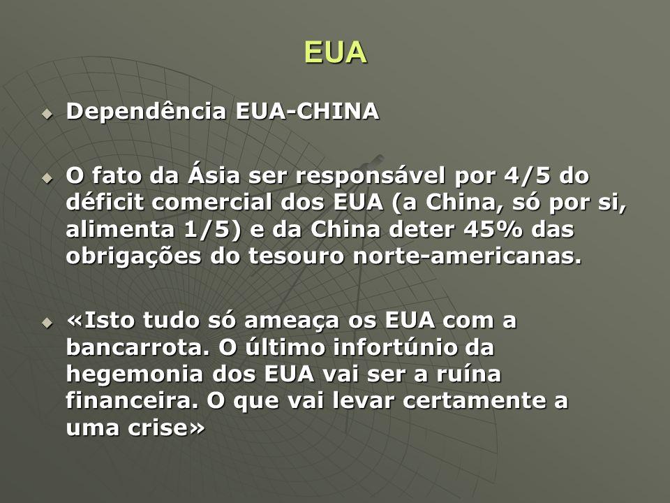 EUA Dependência EUA-CHINA