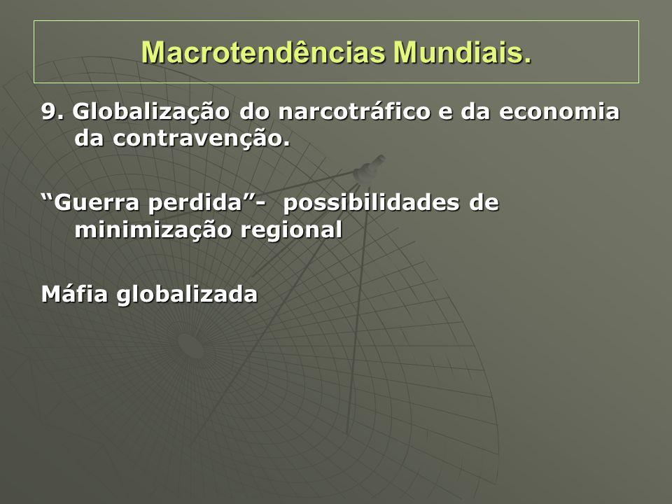 Macrotendências Mundiais.