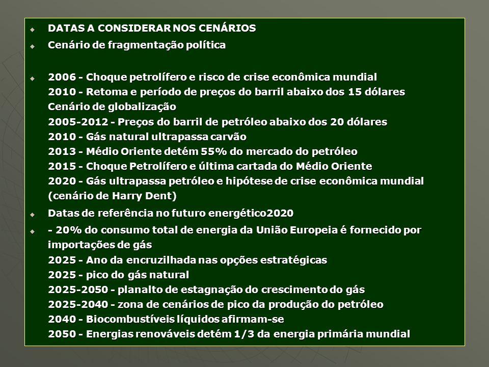 DATAS A CONSIDERAR NOS CENÁRIOS