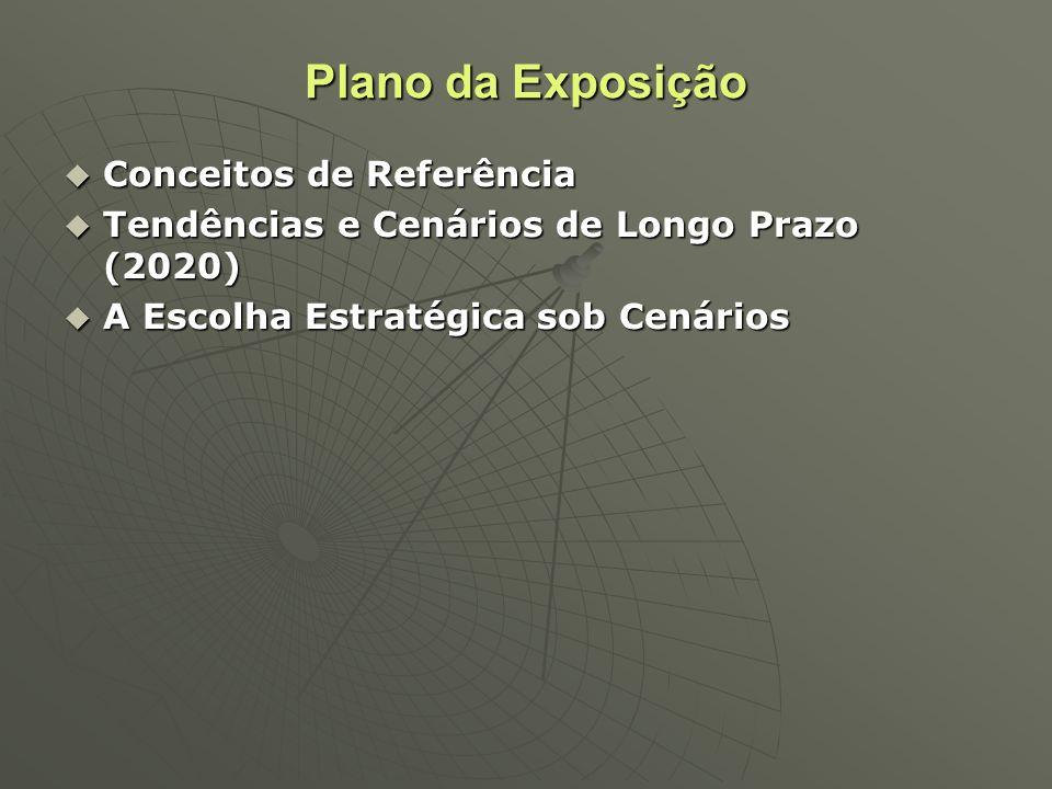 Plano da Exposição Conceitos de Referência