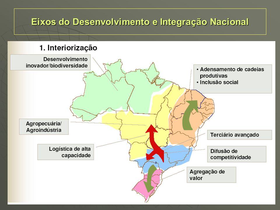 Eixos do Desenvolvimento e Integração Nacional