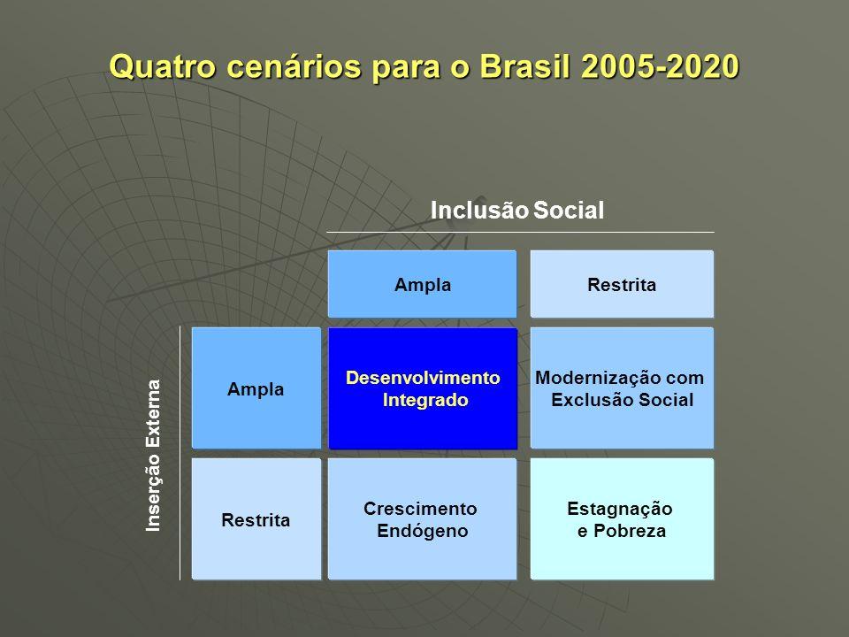 Quatro cenários para o Brasil 2005-2020