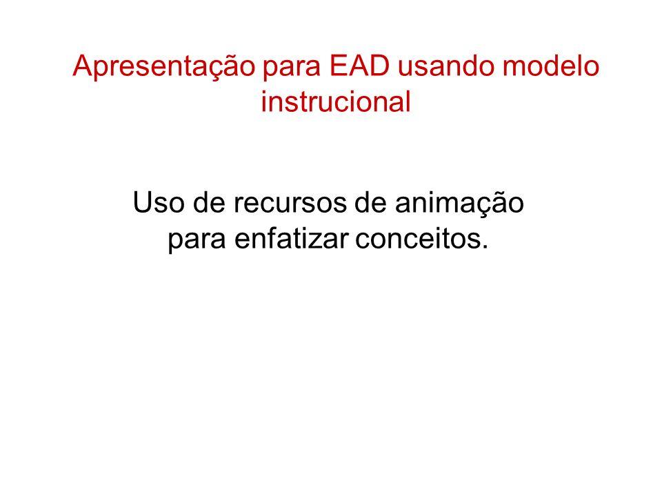 Apresentação para EAD usando modelo instrucional