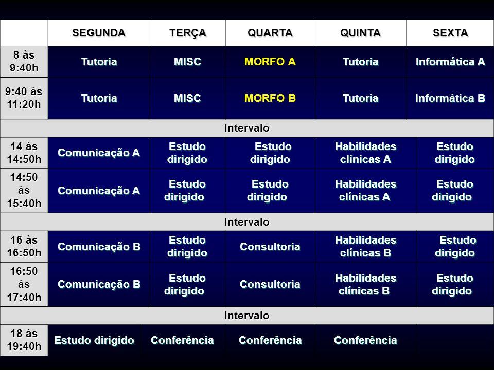Habilidades clínicas A 14:50 às 15:40h Estudo dirigido