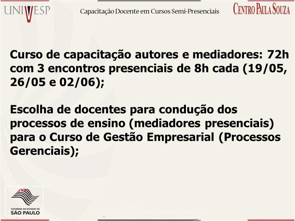 Curso de capacitação autores e mediadores: 72h com 3 encontros presenciais de 8h cada (19/05, 26/05 e 02/06);