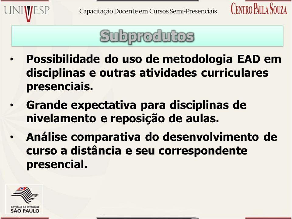 Subprodutos Possibilidade do uso de metodologia EAD em disciplinas e outras atividades curriculares presenciais.