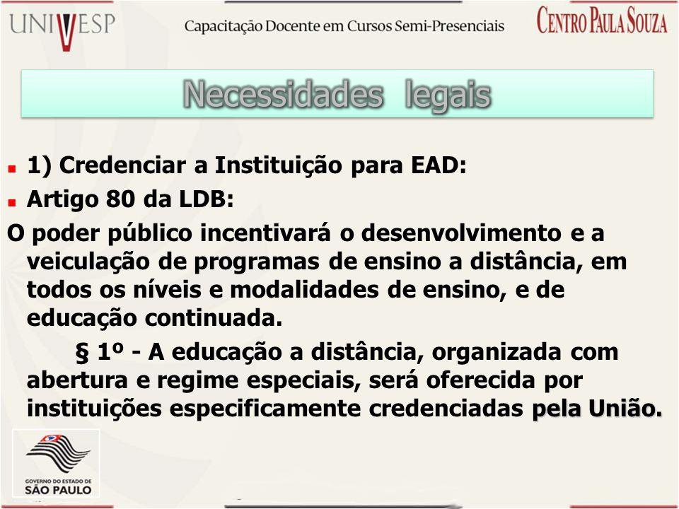 Necessidades legais 1) Credenciar a Instituição para EAD: