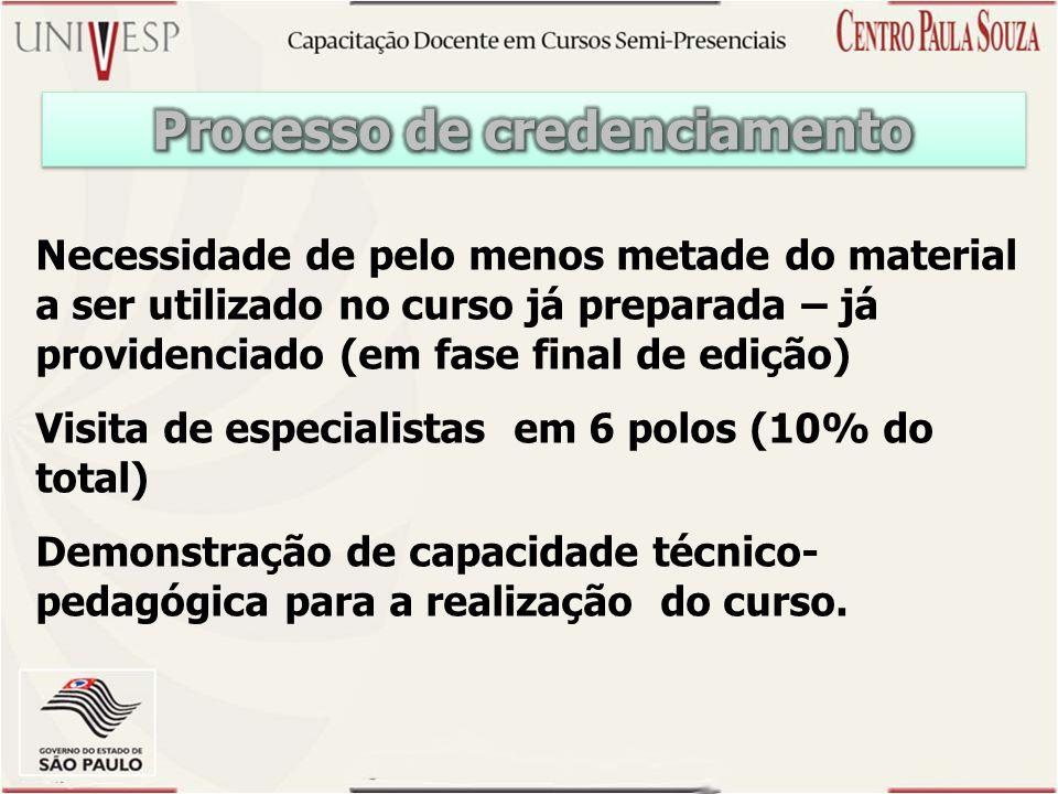 Processo de credenciamento