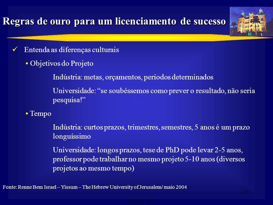 Regras de ouro para um licenciamento de sucesso