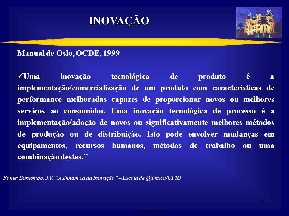 INOVAÇÃO Manual de Oslo, OCDE, 1999