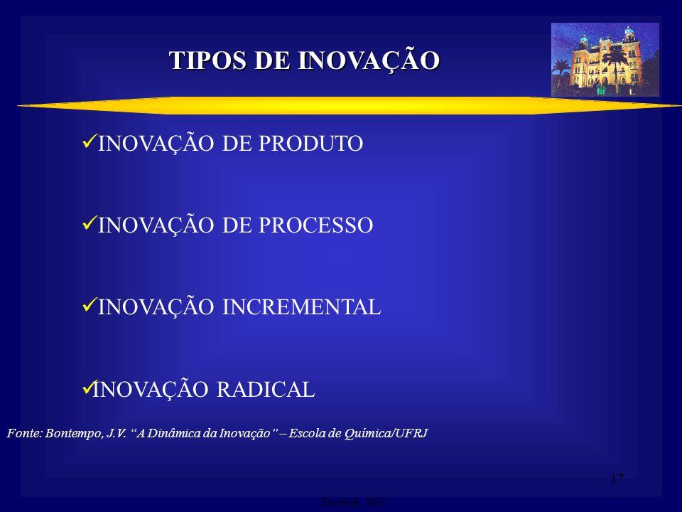 TIPOS DE INOVAÇÃO INOVAÇÃO DE PRODUTO INOVAÇÃO DE PROCESSO