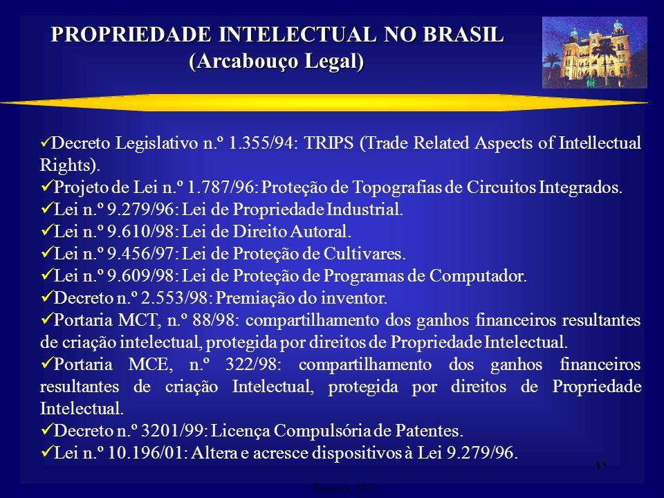 PROPRIEDADE INTELECTUAL NO BRASIL (Arcabouço Legal)