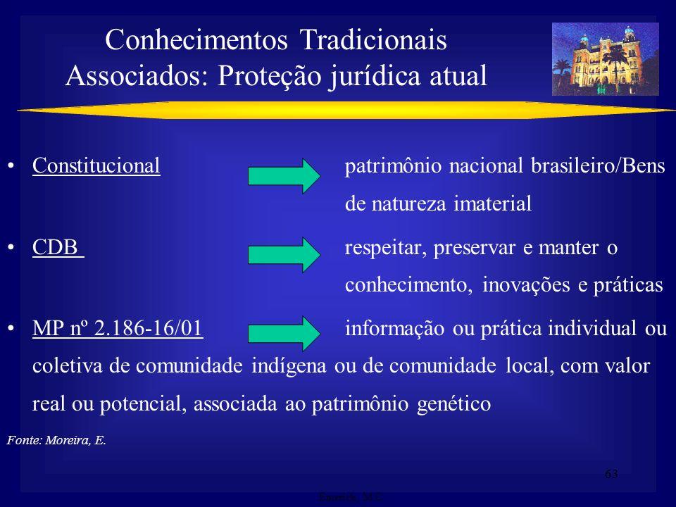 Conhecimentos Tradicionais Associados: Proteção jurídica atual