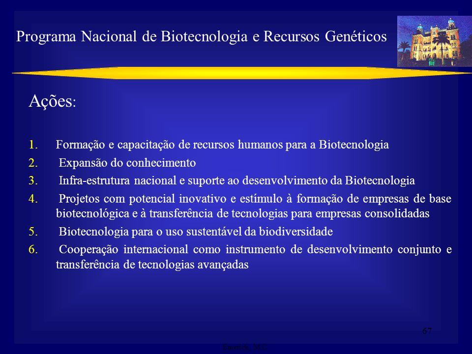 Programa Nacional de Biotecnologia e Recursos Genéticos