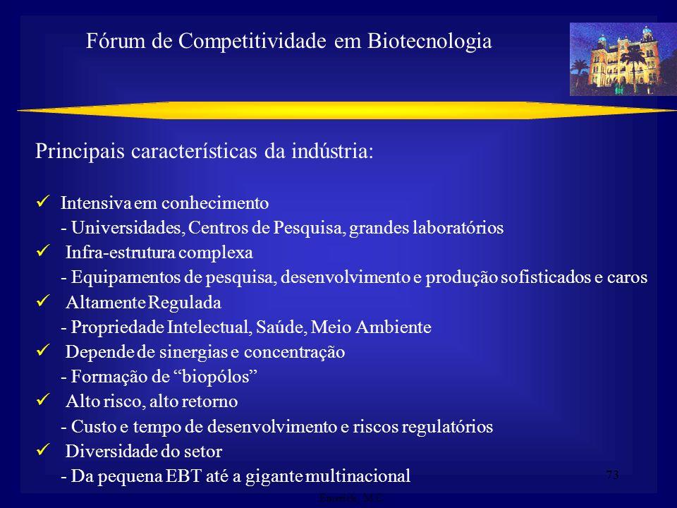Fórum de Competitividade em Biotecnologia