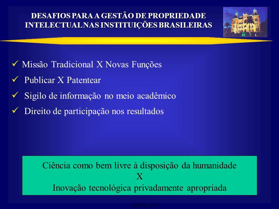 Missão Tradicional X Novas Funções Publicar X Patentear