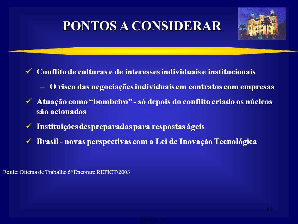 PONTOS A CONSIDERAR Conflito de culturas e de interesses individuais e institucionais. O risco das negociações individuais em contratos com empresas.