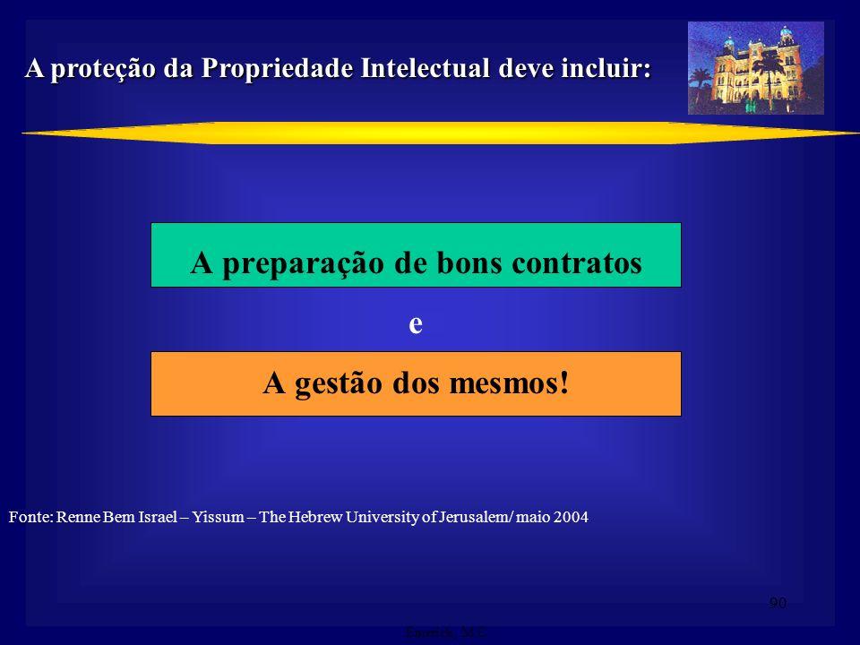 A proteção da Propriedade Intelectual deve incluir: