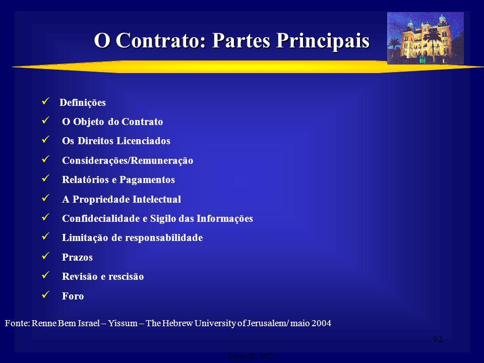 O Contrato: Partes Principais