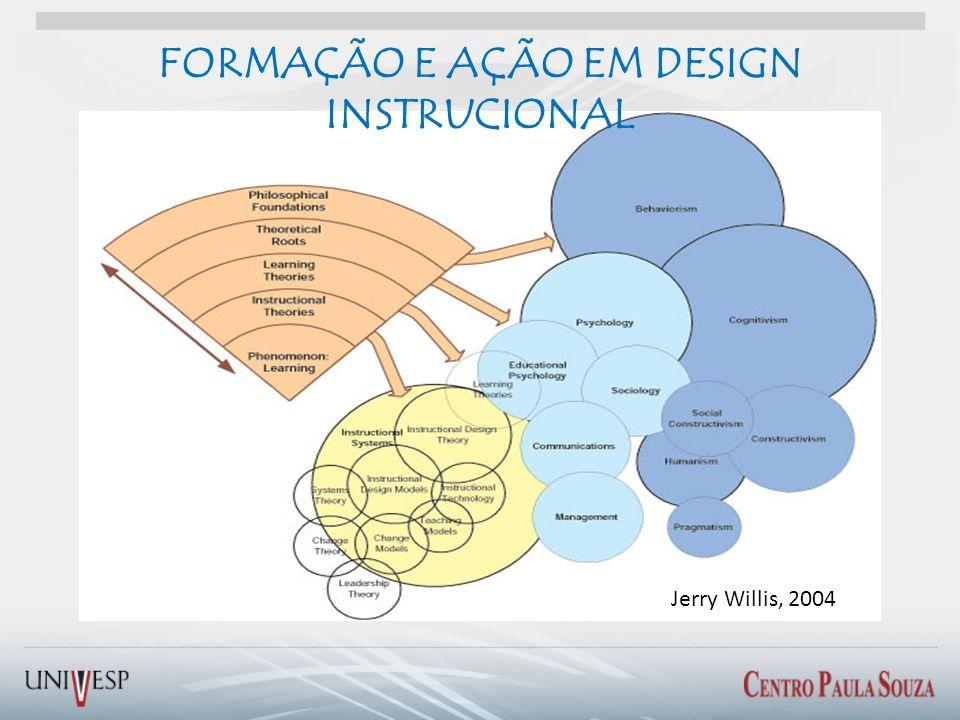 FORMAÇÃO E AÇÃO EM DESIGN INSTRUCIONAL