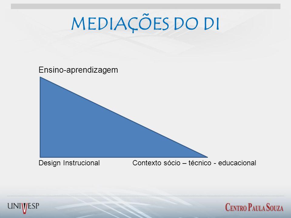 MEDIAÇÕES DO DI Ensino-aprendizagem Design Instrucional