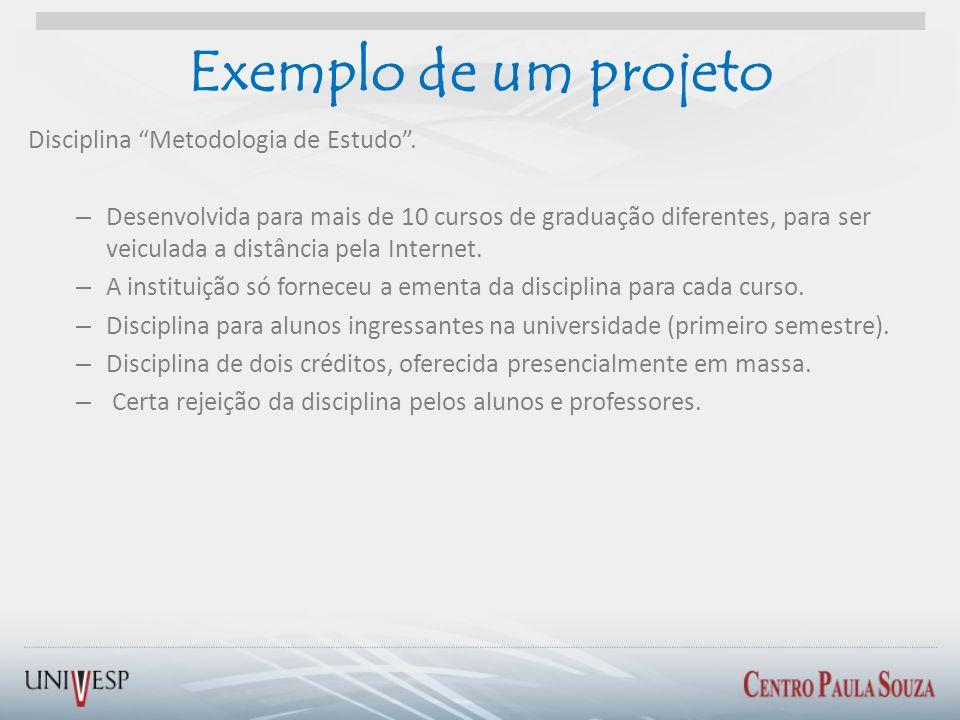 Exemplo de um projeto Disciplina Metodologia de Estudo .
