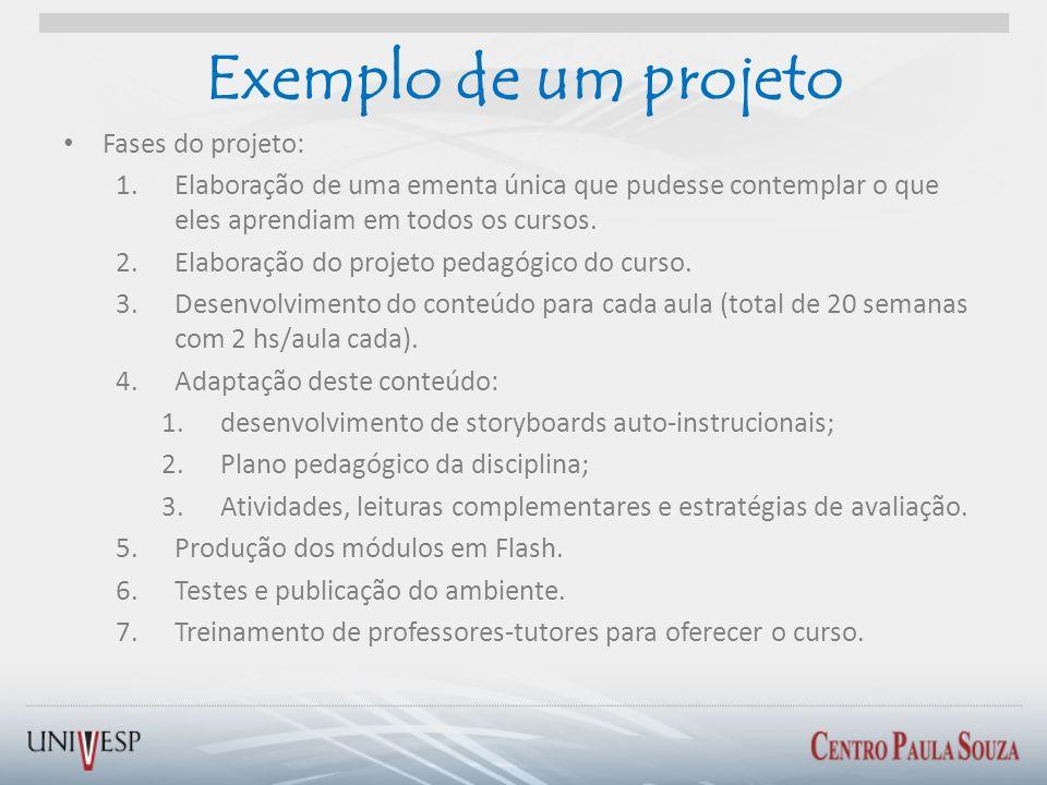 Exemplo de um projeto Fases do projeto: